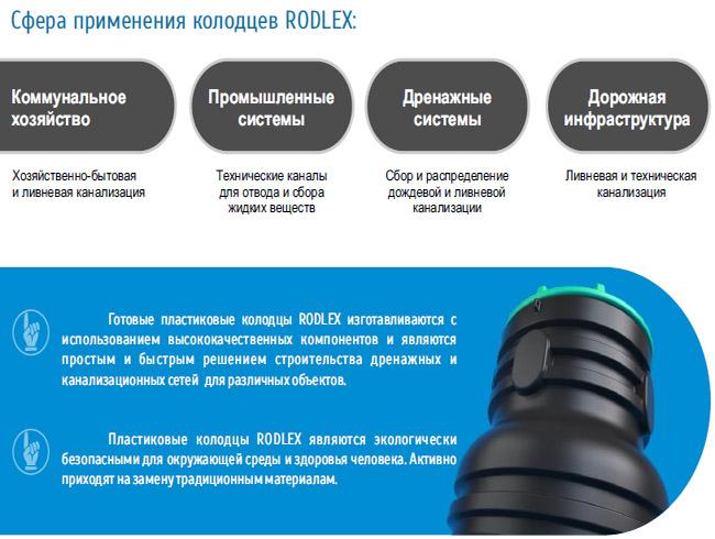 Пластиковые колодцы Rodlex